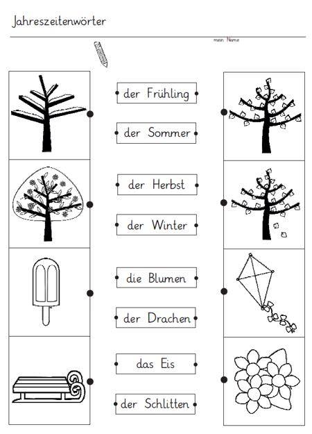 Beleuchtungszonen Und Jahreszeiten Arbeitsblatt : Jahreszeiten monate wochentage zaubereinmaleins design